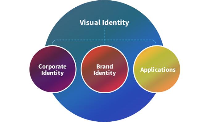 diagram-visual-identity